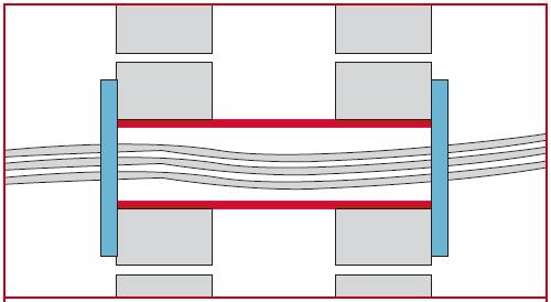 Kabelskydd i hålrumsvägg med rökpackning